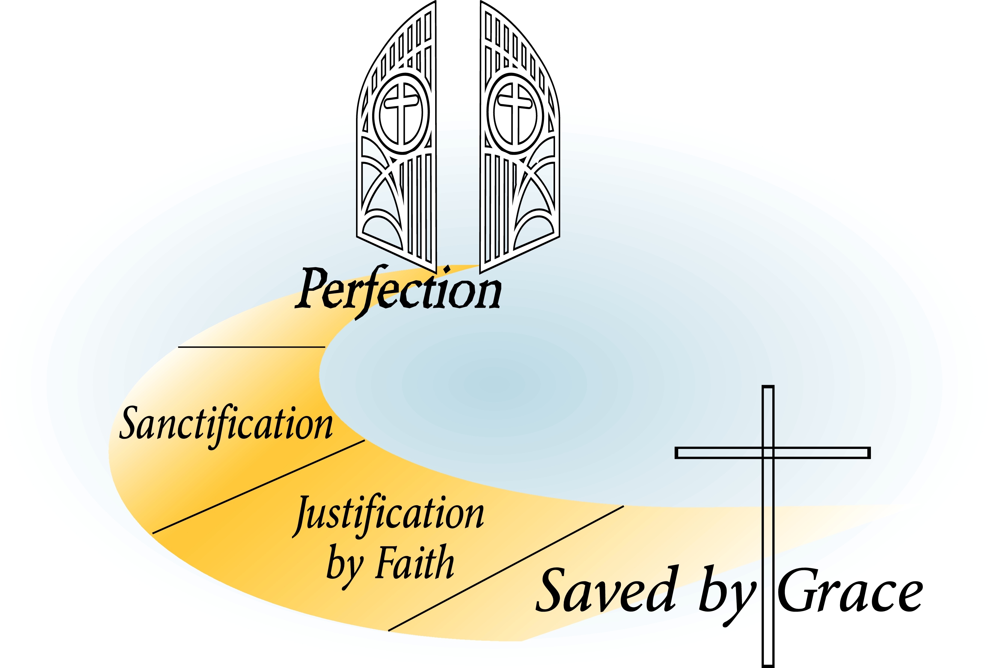 Pursuing perfection part i defined perfectionism and helped us view it