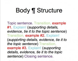 body-paragraph-structure