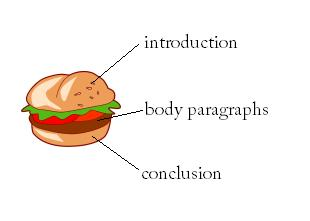 hamburger essay approach