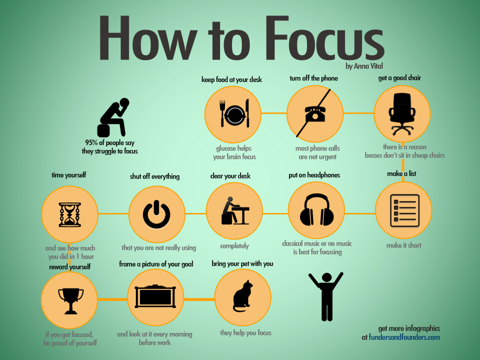how-to-focus-hacks-infographic