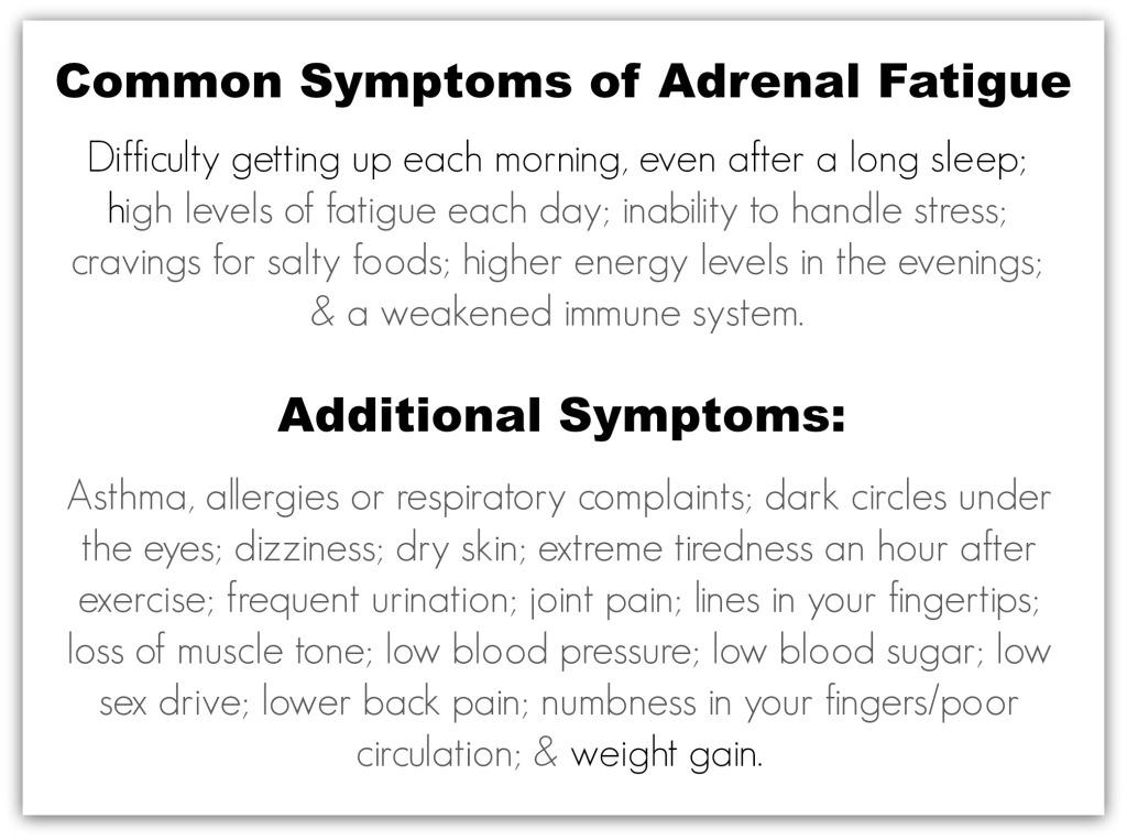AFS Symptoms